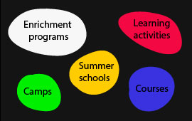 Sign'Hom Enrichment Activities